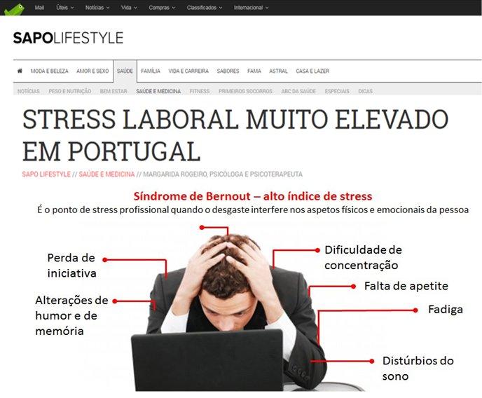 Stress laboral muito elevado em Portugal (burnout)